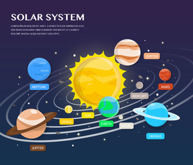 Solar system plantets and orbits in universe illustration.vector design