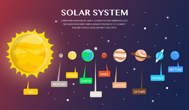 Solar system and planets in universe illustration.vector design
