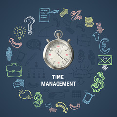 Time Management Round Composition