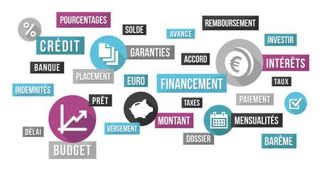 crédit et financement - nuage de mots et icônes
