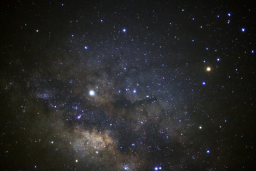 Close up of Milky way galaxy. Long exposure photograph.With grain