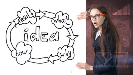Creative ideas concept, beautiful businesswoman standing on studio painted background near idea organizational chart.