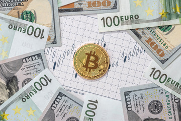 bitcoin with forex graph, dollar and euro banknotes