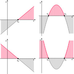 Quadratic function, linear function, graph on a transparent background, property
