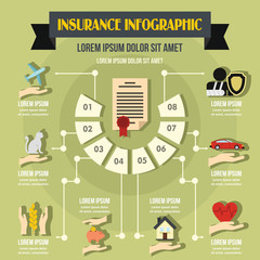 Insurance infographic concept, flat style