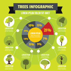 Trees infographic concept, flat style