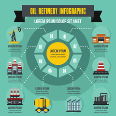 Oil refinery infographic concept, flat style