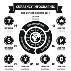 Currency infographic concept, simple style