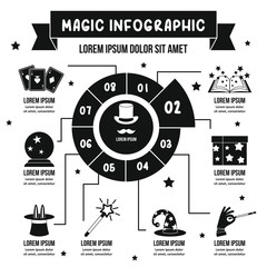Magic infographic concept, simple style