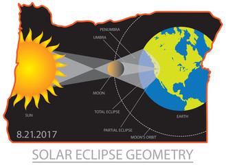2017 Solar Eclipse Geometry Across Oregon Cities Map vector Illustration