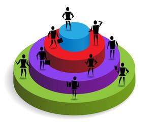 Circle Stack Groups