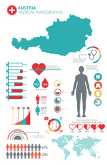 Austria medical healthcare infographic template with map and multiple charts and graphs