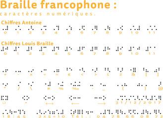 chiffres et numéros braille francophone