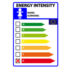 Funny energy efficience label for womwn isolated on white background. Vector illustartion.
