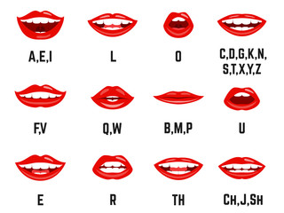 Lips sound pronunciation chart