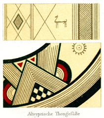 Ornaments on Egyptian dishes (from Meyers Lexikon, 1896, 13/248/249)