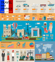 Travel infographic.Paris infographic; welcome to France. Travel to France presentation template
