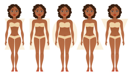 African American girl, body figures, woman shapes, five types