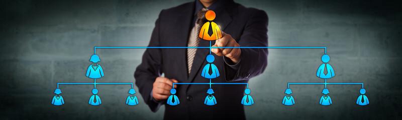 Chairman Highlighting CEO In Organization Chart