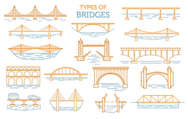 the different types of bridges and the materials used for building them Or a combination of these materials dental bridges are there are three main types of dental bridges: cantilever bridges are used when there are.