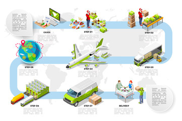 Logistic Isometric food transport vector trade network diagram ecommerce infographic illustration