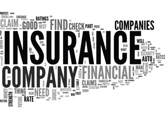 IS YOUR INSURANCE COMPANY RATED Text Background Word Cloud Concept
