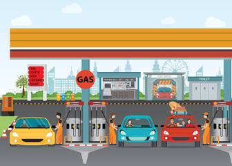 Gasoline and oil station or gas filling station.