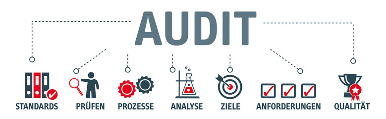 Banner Audit - Qualitätsmanagement - Vector Illustration mit icons