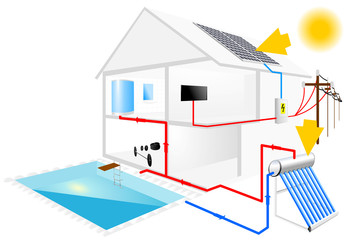 Heating pool & solar panels installation ON GRID