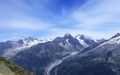 alps rrange