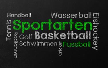 Sportarten Basketball Fussball Schlagwort wolke Schlagwortwolke cloud wortwolke tafel