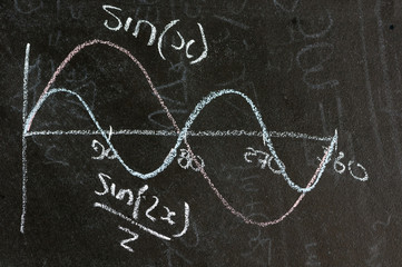 Graph showing two sine curves on a blackboard
