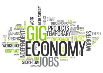 Word Cloud Gig Economy