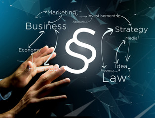 Justice and law symbol displayed on a futuristic interface with business terms - technology and inspiration concept