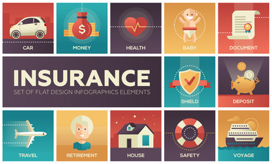 Types of Insurance - vector modern flat design icons set
