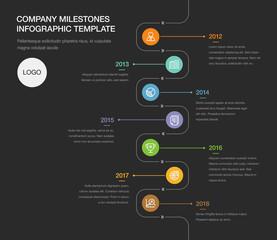 Vector Infographic Company Milestones Timeline Template on dark background.