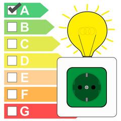 Steckdose mit Glühbirne und Energielabel