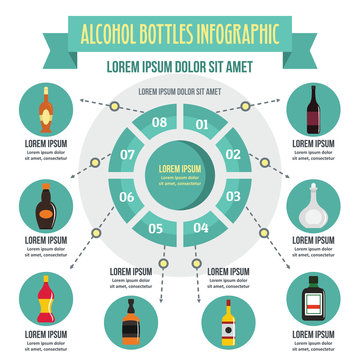 Alcohol bottles infographic concept, flat style
