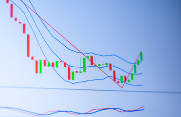 Graph of candle chart of stock market on digital display