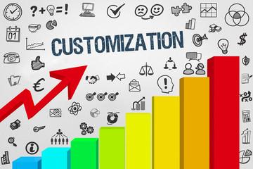 Customization / Diagramm mit Symbole