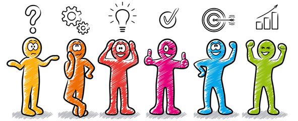 Farbige Strichmännchen mit Gesichtern: Problemlösung / Planungskonzept / Lösungskonzept