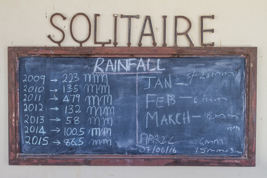 Black board on the wall in Solitaire with the yearly rainfalls