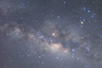 Close up milky way galaxy with stars and space dust in the universe