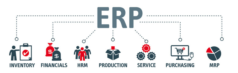 Enterprise resource planning concept ERP