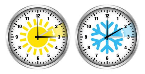 Sommerzeit/Winterzeit Sonne/Schneeflocke Ziffern