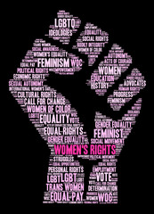 Women's Rights word cloud on a black background.