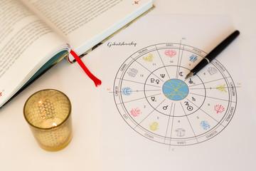 Geburtshoroskop - Professionelle ausgeübte Astrologie - Szene 3