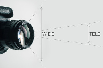 diagram showing the difference between wide angle and telephoto in photography