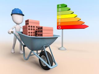 Bâtiment construction consommation et performance en énergie