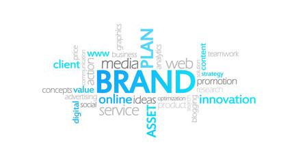 Brand, Typography Animation